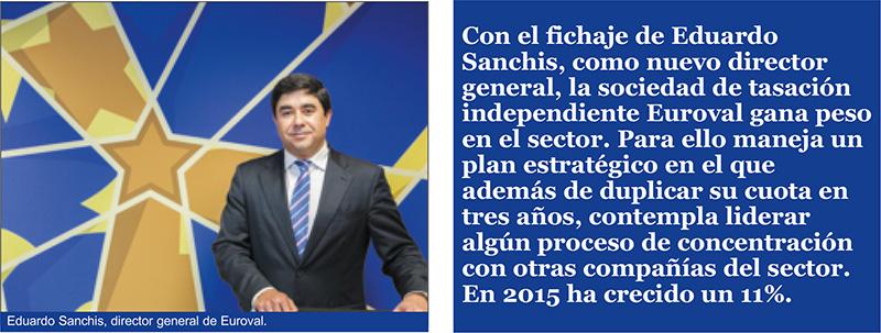 Eduardo Sanchis, director general de Euroval